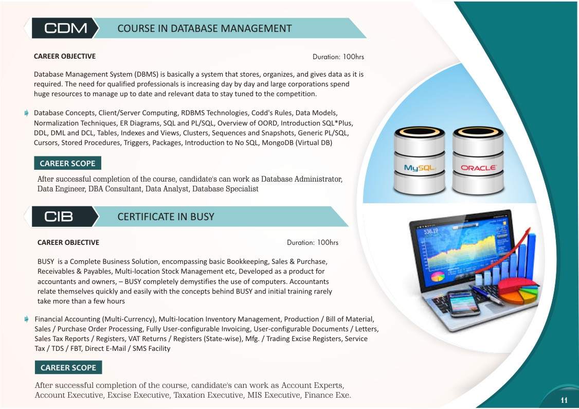 Database Management & Busy